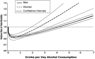 efectele-consumului-de-alcool-slabit